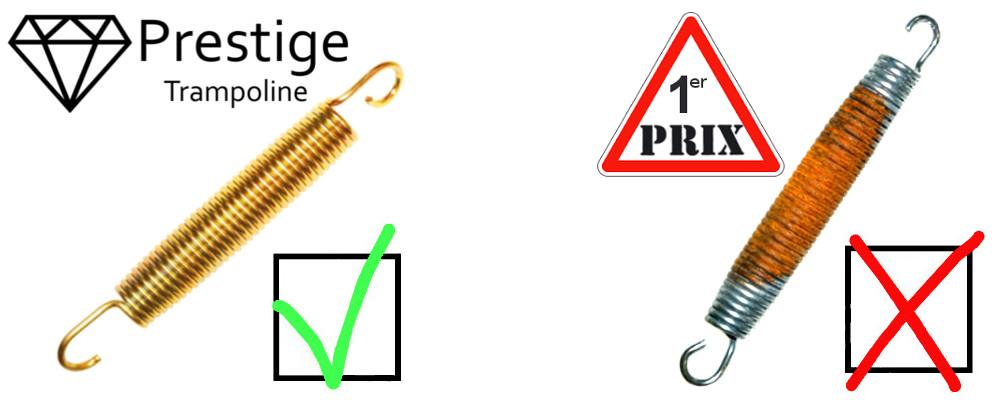 Ressort rouilé vs qualité
